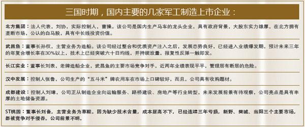 三国时期,国内主要的几家军工制造上市企业: