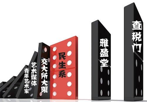 """""""查税""""""""大限""""2012艺术品基金关键词"""