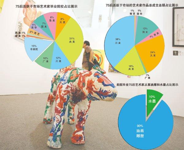 中国美院财富权力排行榜