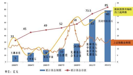 林凌:文化投资先行者